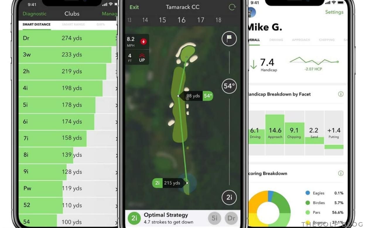 The Best Golf Swing Analyzers